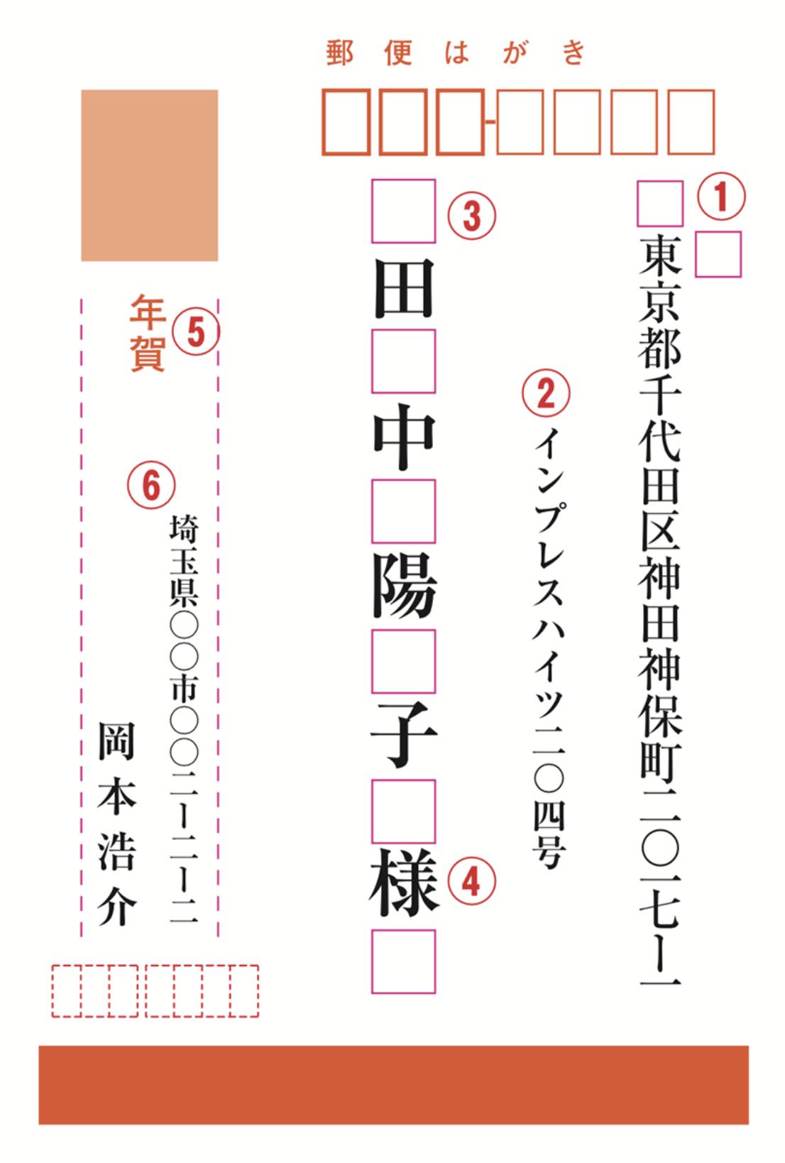 日本年賀狀
