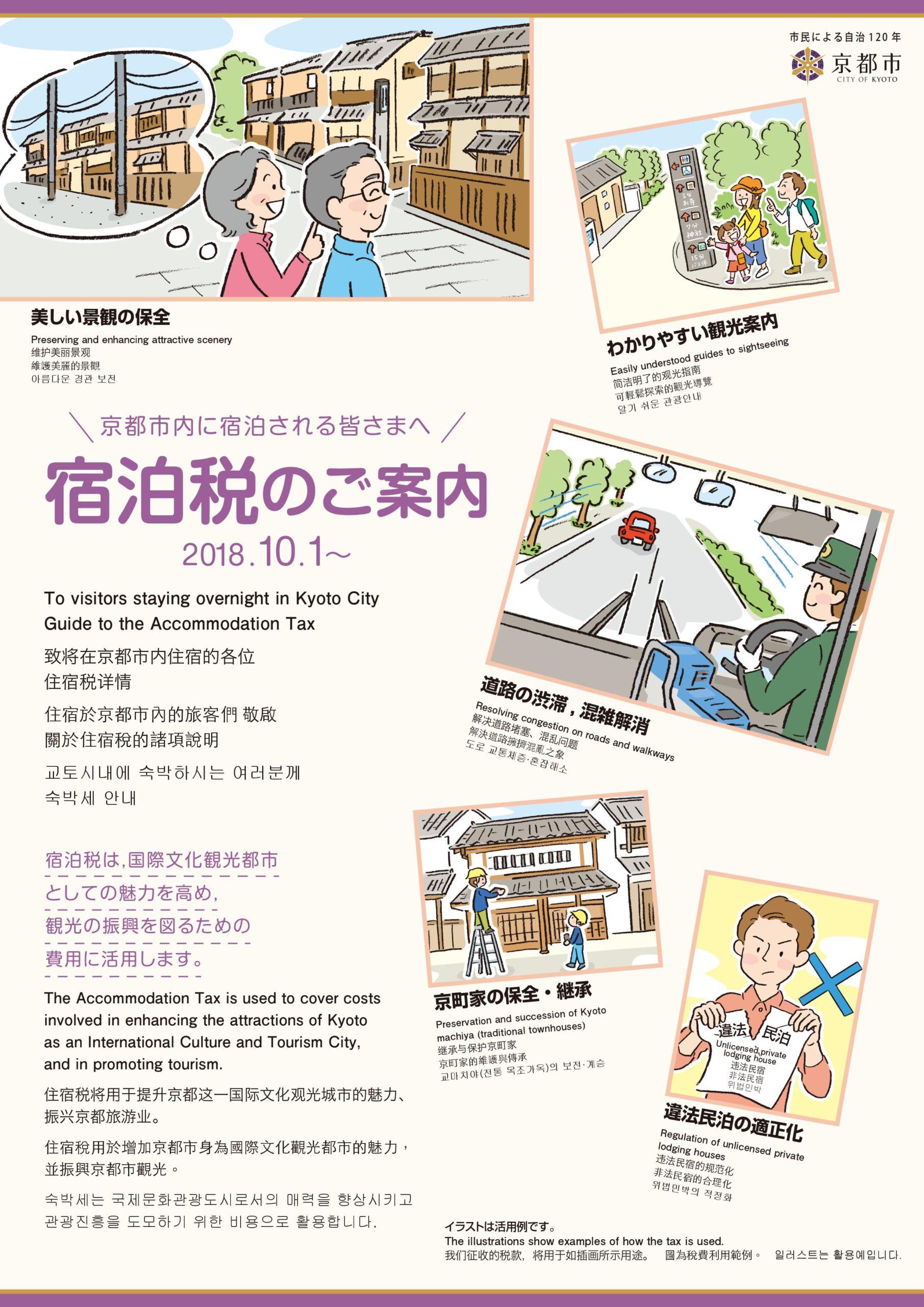 京都住宿稅