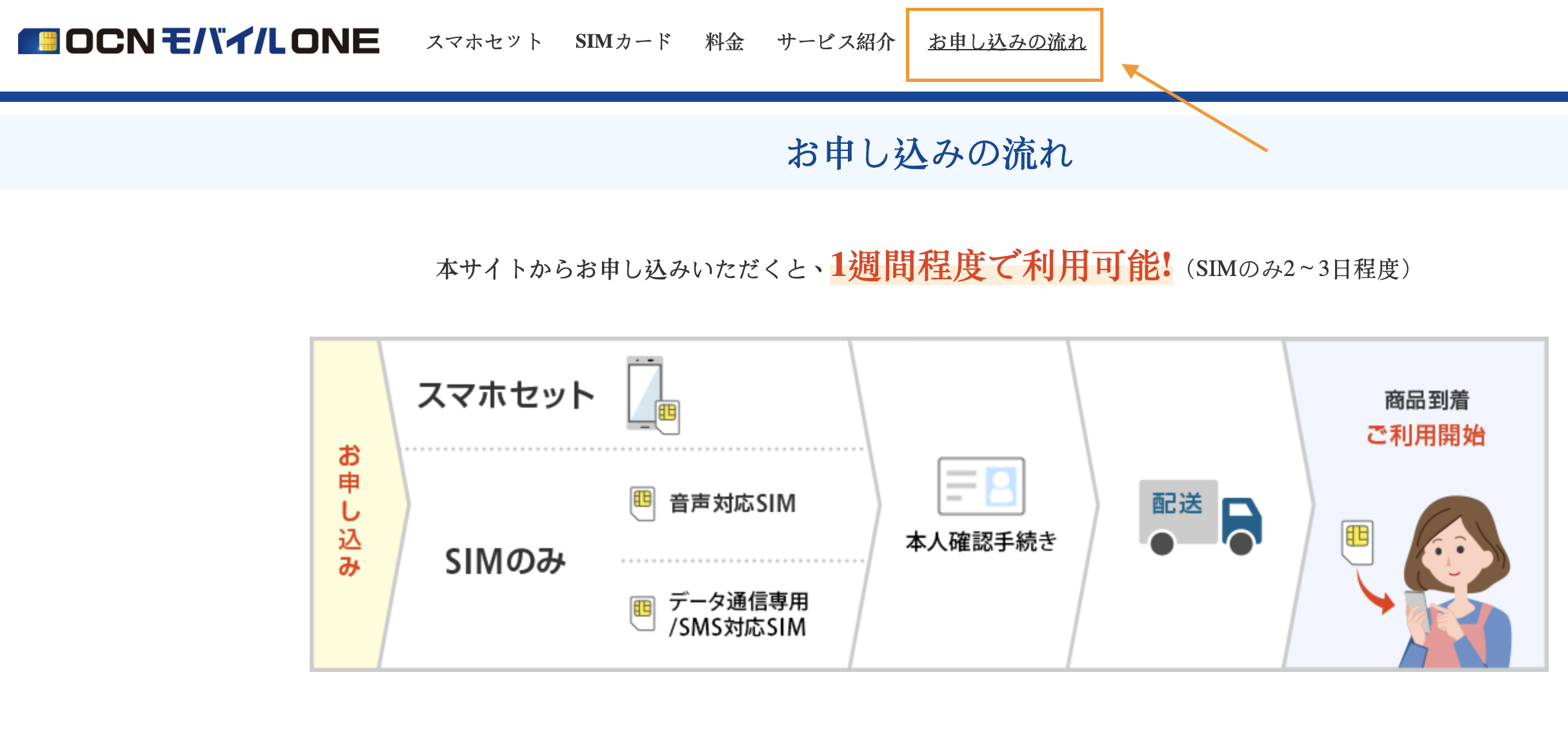 日本手機門號辦理-OCN Mobile ONE